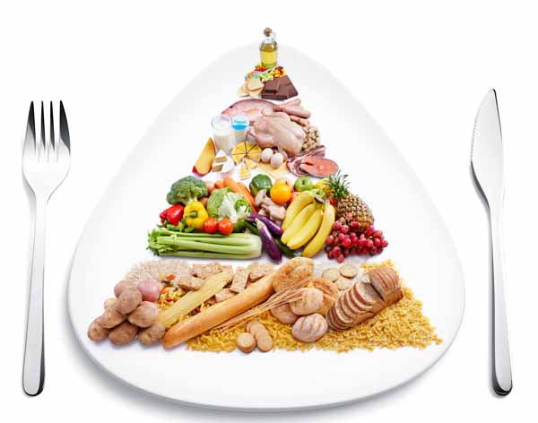 La piramide alimentare per la dieta mediterranea dieta mediterranea - La mediterranea ...